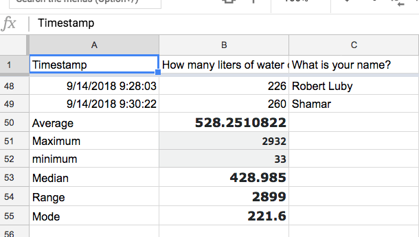 Image of the spreadsheet answers for average, maximum, minimum, median, range, and mode for a class set of data.