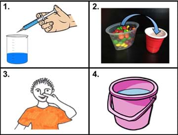 A diagram shows four images that represent the four challenge course activities. 1. Empty a syringe of water into a beaker. 2. Transfer small candies from one cup into another cup. 3. Touch index finger to nose. 4. Submerge arm in bucket of water.