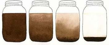 A sketch shows four identical glass jars containing the same muddy water that has stood undisturbed for different amounts of time on a vibration-free flat surface. Left to right: After 0 seconds of standing, jar 1 is completely turbid (uniformly dark brown/black); at 5 seconds, jar 2 has begun to clear but is still turbid (a little less dark at the top of the liquid); after 20 minutes, jar 3 is nearly half clear and mud is settling down rapidly; after 40 minutes, jar 4 is clear with all mud particles settled at the bottom, forming a sediment layer.
