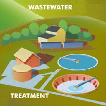 preview of 'Creating Mini Wastewater Treatment Plants' Activity