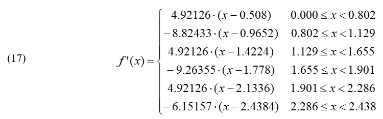 Equation 17: f' (x) = 4.92126 times (x minus 0.508); for 0.000 ≤ x < 0.802; negative 8.82433 times (x minus 0.9652); for 0.802 ≤ x < 1.129; 4.92126 times (x minus 1.4224); for 1.129 ≤ x < 1.655; negative 9.26355 times (x minus 1.778); for 1.655 ≤ x < 1.901; 4.92126 times (x minus 2.1336); for 1.901 ≤ x < 2.286; negative 6.15157 times (x minus 2.4384); for 2.286 ≤ x < 2.438.