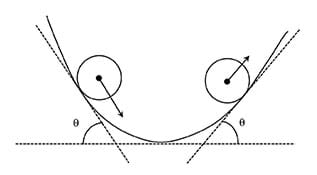 A line drawing shows a sphere rolling on a curved path that is shaped like an upward-opening parabola.