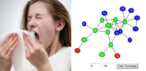 "Two images: Photo shows a girl sneezing into a tissue. A screen capture graphic of a social network shows 20 blue, green and red dots cross connected by assorted lines. Two fields contain the numbers 2 and 14 next to a button labeled ""Take Timestep."""