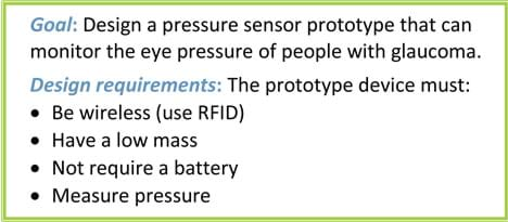 Goal: Design a pressure sensor prototype that can monitor the eye pressure of people with glaucoma. Design requirements: The prototype device must: be wireless (use RFID), have a low mass, not require a battery, measure pressure.