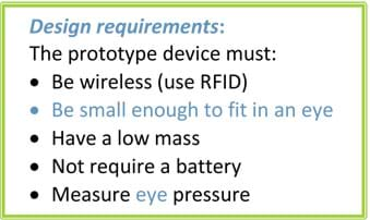 "The design requirements from Figure 1 have been amended to add ""be small enough to fit in an eye,"" and change ""measure pressure"" to ""measure eye pressure."""