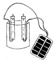 A simple line drawing shows a beaker with two suspended and capped test tubes, each with a wire from its base connected to a nearby solar panel.