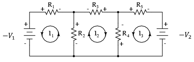 A circuit diagram shows a circuit composed of five resistors (R1, R2, R3, R4, R5) and two power sources (V1 and V2), arranged so as to create three loops of current (I1, I2, I3). The I1 loop is made of V1, R1 and R2; the I2 loop is made of R2, R3, and R4; the I3 loop is made of R4, R5, and V2. I1 and I3 run counterclockwise, and I2 runs clockwise.