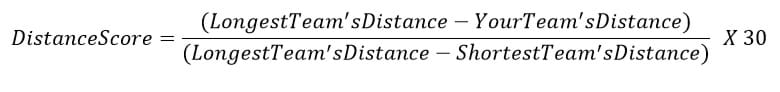 The equation for calculating the distance portion of the score with a maximum of 30 points.