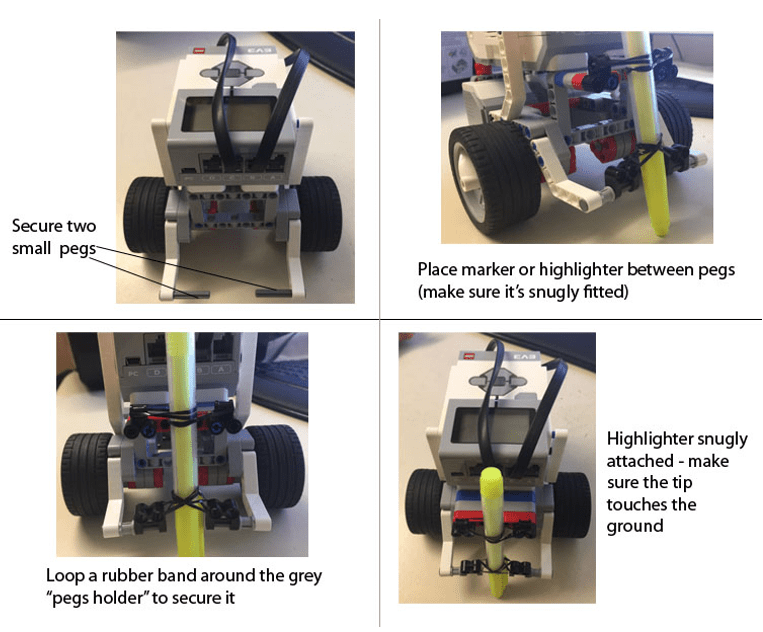 Three photos with written instructions on how to attach a marker to a LEGO robot. 1) Place grey 2-hole pieces on front of robot and obtain 4 long black pegs from the LEGO kit. 2) Attach pegs to holes on grey pieces and place opened marker in between the middle of the pegs. 3) Place a 3-hole beam in front of the marker, attaching it to two of the pegs and securing the marker in place. Wrap a rubber band around the top of the marker and around the bottom pegs to ensure that the marker touches the paper.