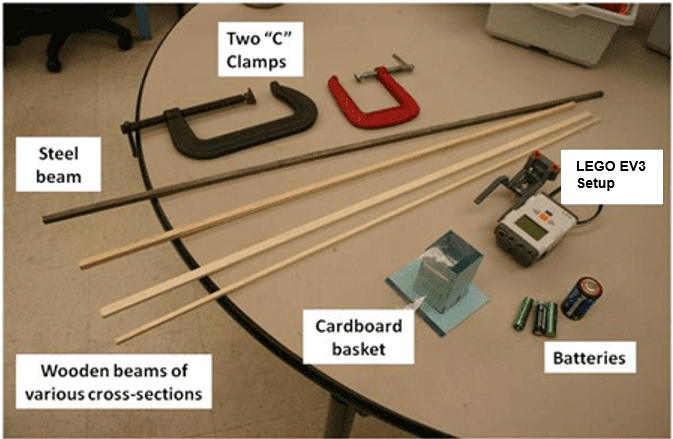 Photo shows a table with two C-clamps, a steel rod, wooden rods of various cross-section widths, batteries, a cardboard basket and a LEGO EV3 set-up.