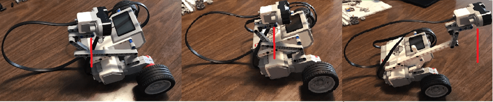 Three photos show the same table-top-sized plastic, wheeled robot with a sensor unit mounted above it at three locations, at the back of the robot, on top of the robot, and out in front of the robot.