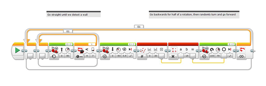 A graphical image of a line of LEGO Mindstorms ev3 code.