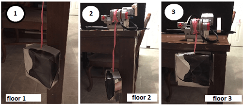 Four photos. 1) The paper elevator box rests on the floor with a string attached at its top. Next to the elevator is the bottom of the Floor Ruler, with the arrow for Floor 1 in line with the floor. 2) The top of the experimental setup shows a LEGO intelligent brick with a pulley and motor at the edge of a table top. The string from the pulley is the same string attached to the top of the paper elevator box. Next to the pulley on the surface is the top of the Floor Ruler. 3) The paper elevator box hangs by its string cable next to Floor 2 marked on the Floor Ruler. 4) The LEGO brick display window shows the total angular rotation of the pulley.