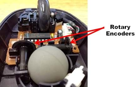 A photo of the inside of a computer ball mouse. The mouse is upside down, and the outside base panel has been removed to show all the parts and mechanisms inside the mouse.  There are two circular disks near the center that are labeled as the rotary encoders.