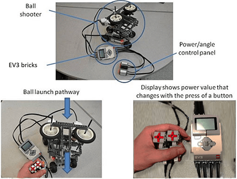 Photo shows the various activity set-ups with labels, ball launch pathways, and control.