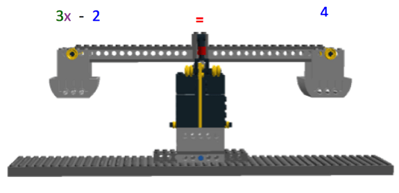 The image shows a drawing of the Lego Balance Scale. The scale appears balanced. On the left side is 3x-2, and on the right side is 4. In the middle is an equal sign.