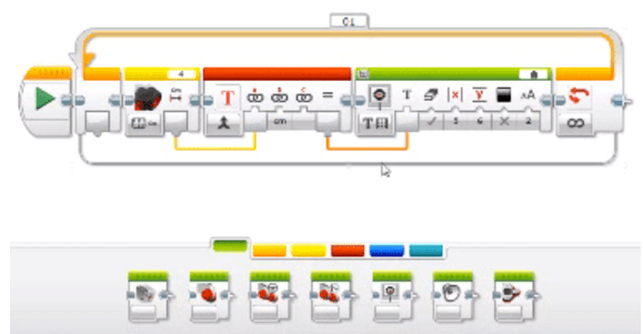 Schematic of program created with LEGO MINDSTORMS to perform distance of water levels measured using ultrasonic sensor.