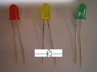 Photo shows three LEDs, with a directional diagram overlaid to represent the flow of electricity.