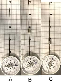 Three side-by-side photographs show the same compass resting on graph paper. A cylindrical magnet is shown at increasing proximity to the compass, demonstrating the resulting compass deflection. A) With no magnet nearby, the compass arrow initially points north. B) When the magnet is 13 units away from the compass, the arrow has moved slightly to the west (~345 degrees). C) When the magnet is 8 units away from the compass, the arrow has moved even more to the west (~295 degrees).