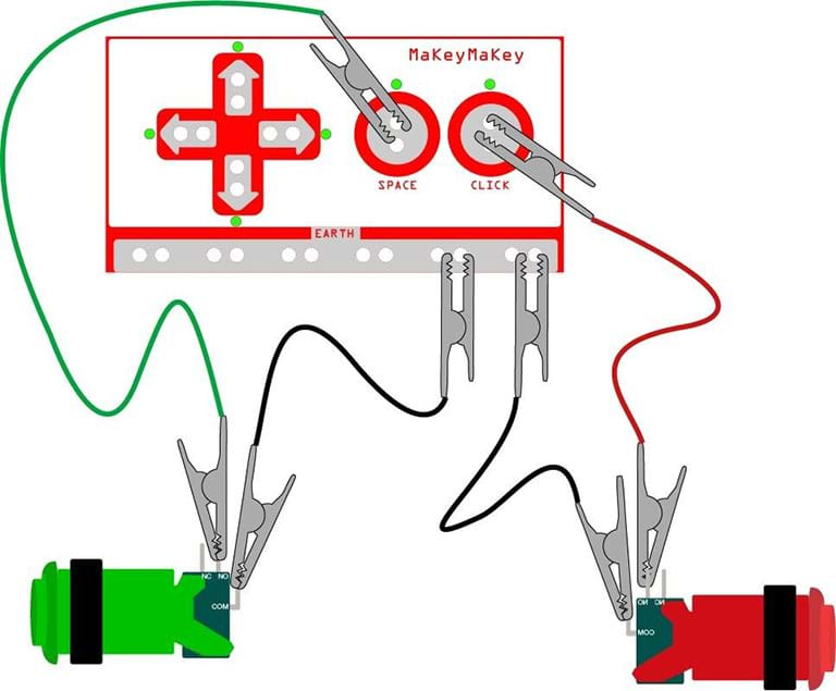 A diagram shows how to wire the green and red arcade buttons to the MaKey MaKey device by the use of four alligator clips that are green, red and black (2).