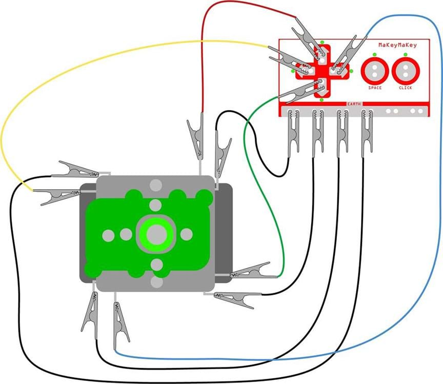 A diagram shows how to wire the joystick to the MaKey MaKey device by the use of eight alligator clips that are green, red, yellow, blue and black (4).