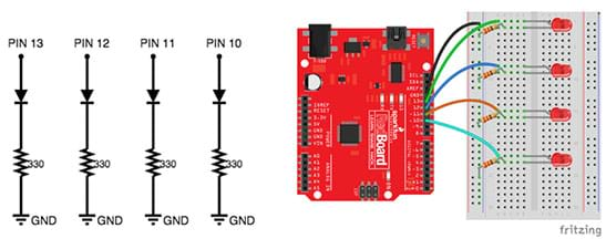A two-part image shows a wiring diagram, and a circuit board with its base a bright red color (a RedBoard) connected to a solderless breadboard with four LED lights wired in. The wiring diagram shows the placement of the four LEDs each in a pin (13, 12, 11, 10), which are, in turn, each connected through a 330-ohm resistor to the GND.