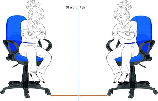 A diagram shows two girls of about the same size sitting in rolling chairs who have just pushed against each other, resulting in moving away from each other in equal and opposite directions, as noted by equal-length arrows from the starting center position.