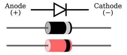 A diagram shows the positive and negative leads of a diode. Anode is positive. Cathode is negative.