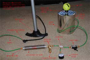 Photo shows many linked components with these labels: fittings are attached with Teflon tape; washers and nuts used to attach cylinder to can and plastic cap; bike pump; Schrader valve and fitting; tubing; fitting with collet; accumulator (air tank); brass tee with fittings; pressure relief valve; plastic tee; pressure gauge; control valve, drilled hole; cylinder mounted in can; plastic cap attached to cylinder; tennis ball.