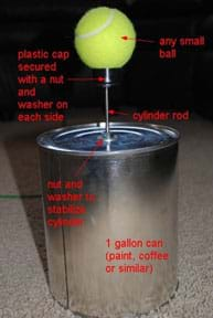 Photo shows the outside of a paint can with parts labeled: 1-gallon can (paint, coffee or similar), nut and washer to stabilize cylinder, cylinder rod, plastic cap secured with a nut and washer on each side, any small ball.