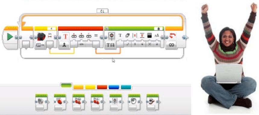 What Is a Computer Program? - Unit - TeachEngineering