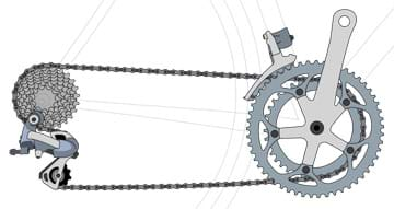 A side-view diagram of the back half of a road bicycle shows two concentric multi-toothed chain rings of different sizes in the pedal area and eight stacked and concentric multi-toothed cogs of ascending sizes in the middle of the rear wheel, with the two areas connected by a loop of chain that meshes with the gears' teeth.