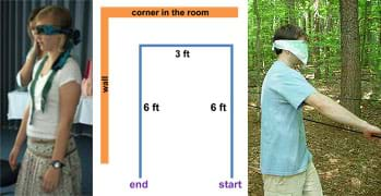 Three images. A photograph of a blindfolded girl standing with her arms at her sides. A floor plan diagram shows a U-shaped line with two of its sides parallel to the walls of a corner; from start to finish, the lengths of the U are 6 feet, 3 feet and 6 feet. A photo of a blindfolded boy walking with his arms outstretched in front of his body.
