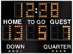 A photograph shows a scoreboard with many rectangles of light bulbs, some lighted, some not, thereby creating the desired numbers. The information indicates that the home team is winning 13 to 7 with 12 minutes and 28 seconds to go.