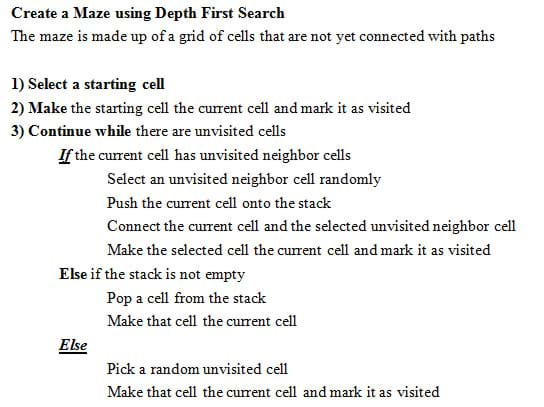 The maze is made up of a grid of cells that are not yet connected with paths. 1) Select a starting cell, 2) make the starting cell the current cell and mark it as visited, 3) continue while there are unvisited cells. If the current cell has unvisited neighbor cells, select an unvisited neighbor cell randomly, push the current cell onto the stack, connect the current cell and the selected unvisited neighbor cell, make the selected cell the current cell and mark it as visited. Else, if the stack is not empty, pop a cell from the stack, make that cell the current cell. Else, pick a random unvisited cell, make that cell the current cell and mark it as visited.