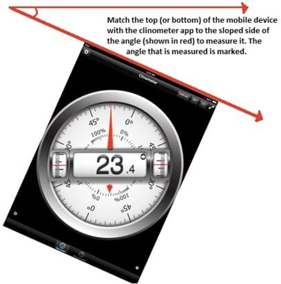 A diagram shows a clinometer app measuring an angle that is 23.4°. The image shows where the angle that is being measured, and how the clinometer should be positioned to measure the angle. Instructions say: Match the top (or bottom) of the mobile device with the clinometer app to the sloped side of the angle (shown in red) to measure it. The angle that is measured is marked.