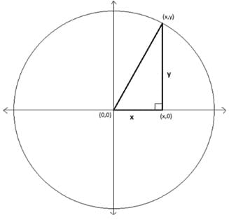 Handheld Trigonometry - Lesson - TeachEngineering