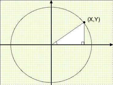 Handheld Trigonometry - Lesson - TeachEngineering
