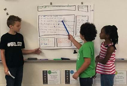 One student is holding a pointer up to a chart paper with two other students looking on. The poster describes the Engineering Design Process the students went through to achieve the ideal habitat for a hingeback tortoise. The group is presenting to the rest of the class.