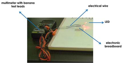 A photo shows labeled components of the setup. Two wires connect the multimeter with banana test leads to the electronic breadboard, which includes the LED. The breadboard and two wires are taped onto the tabletop surface.