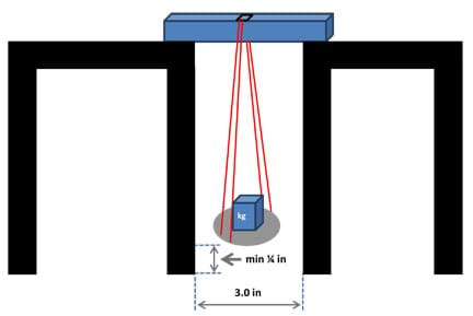Diagram shows a beam bridging the edges of two tables placed three inches apart. Weight hangs from string around the middle of the beam with the weight pan no lower than one-quarter inch off the floor.