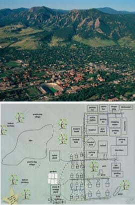 Two images: A drawing shows a town layout that includes homes, roads, city services and bobcat territory. An aerial photo shows a roads and buildings of a city surrounded by open space and mountains.