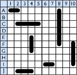 A grid with rows marked by letters A-J and columns as numbers 1-10. Various black linear shapes are on the grid spaces are meant to represent the positions of various military naval craft.