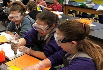 A photo shows students working on the lab. Three students wearing goggles and lab gloves sit around a table; the student in the center is using a micropipette.