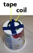 Photo shows a wire coil taped to the bottom outside of a plastic yogurt container.