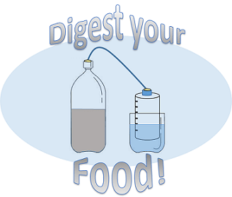 A drawing shows a capped 2-liter bottle (a mini-anaerobic digester) on the left, with a tube connecting to the capped top of an open-bottom container floating in a jar of water (a gas measurement device) on the right.