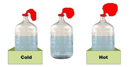 Three like bottles containing yeast and sugar with balloons attached to their narrow openings, kept at cold, ambient and hot temperatures.