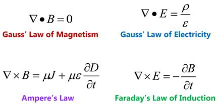 gauss law for magnetism and electricity The 4 maxwell equations the basic equations of electromagnetism which are collection of gauss's law for electricity ,gauss's law for magnetism ,faraday's law of electromagnetic induction and ampere's law for currents in conductors are called maxwell's equations.