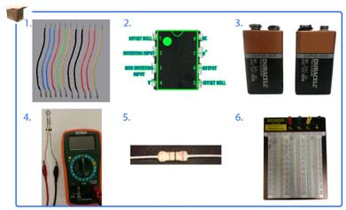 A graphic enumeration of the kit contents: 1) 11 wires, 2) op amp, 3) two 9-volt batteries, 4) multimeter with attached pressure sensor, 5) 30k Ω resistor and 6) breadboard.