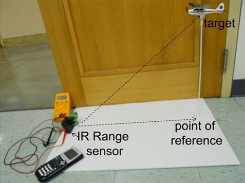 A dotted line superimposed over a photograph forms a triangle between the target (a toy airplane suspended above the floor a foot or so), point of reference (on the floor directly below the airplane) and IR range sensor (on the floor to the left of the point of reference). The IR range sensor is composed of a multimeter connected to a small black box (the infrared sensor). A graphing calculator is nearby.